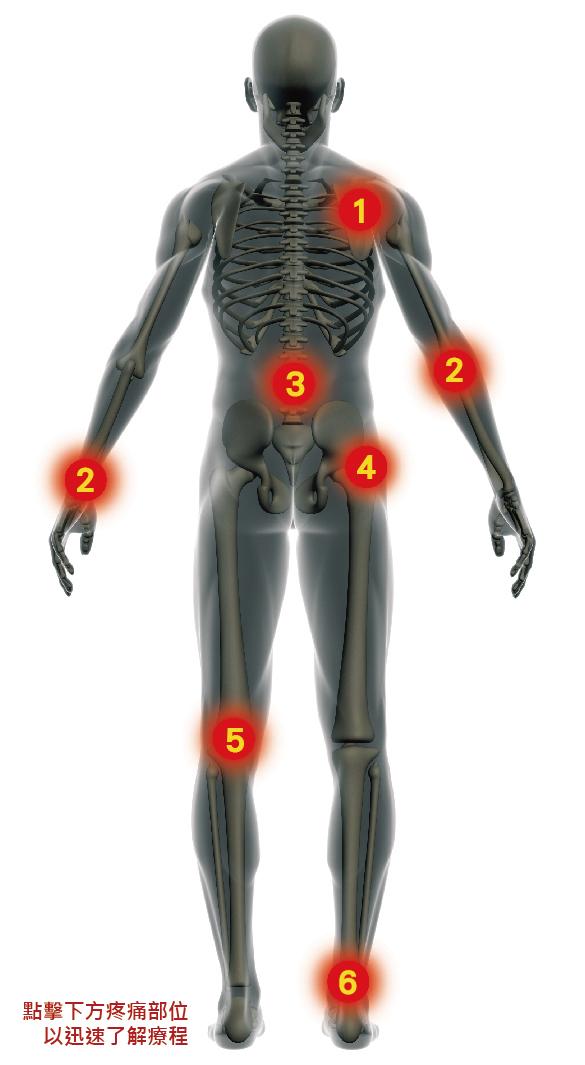 喜樂雷射的臨床應用部位圖